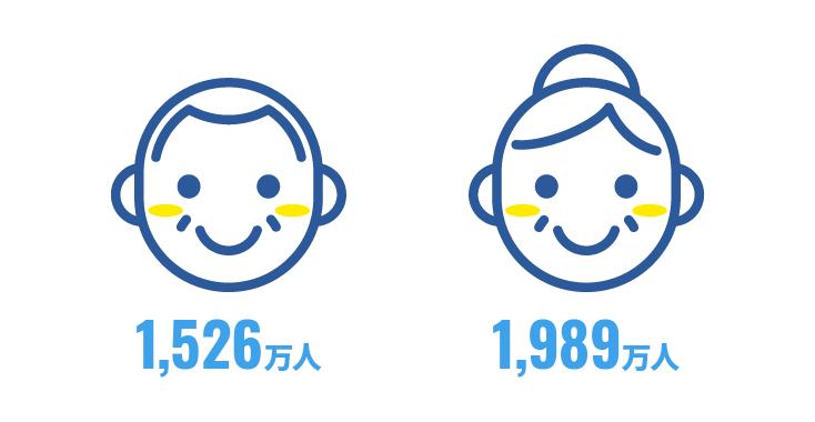 senior_data1