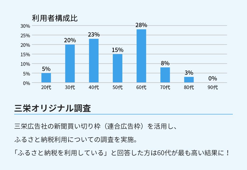 sanei_original_nozei1